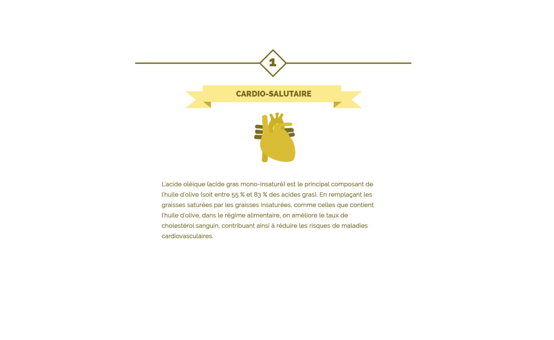 L'acide oléique est un composant de l'huile d'olive